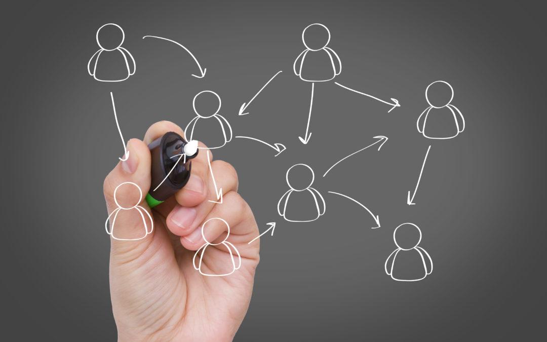Local Marketing: l'importanza di lavorare in network